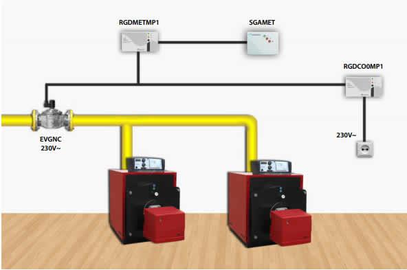 установка газовых анализаторов